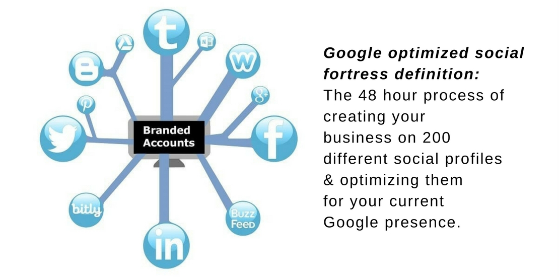 Google optimized social fortress definition_ The 48 hour process of creating your business on 200 different